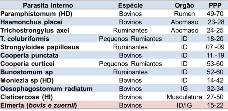 parazita féreg helmintus)